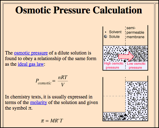 Calculating Osmotic Pressure With an Example Problem