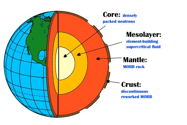 inside the earth the heartfire model rh aoi com au Earth Crust Diagram inside our earth diagram