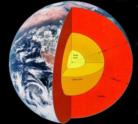 Pleasant Inside The Earth The Heartfire Model Wiring 101 Archstreekradiomeanderfmnl