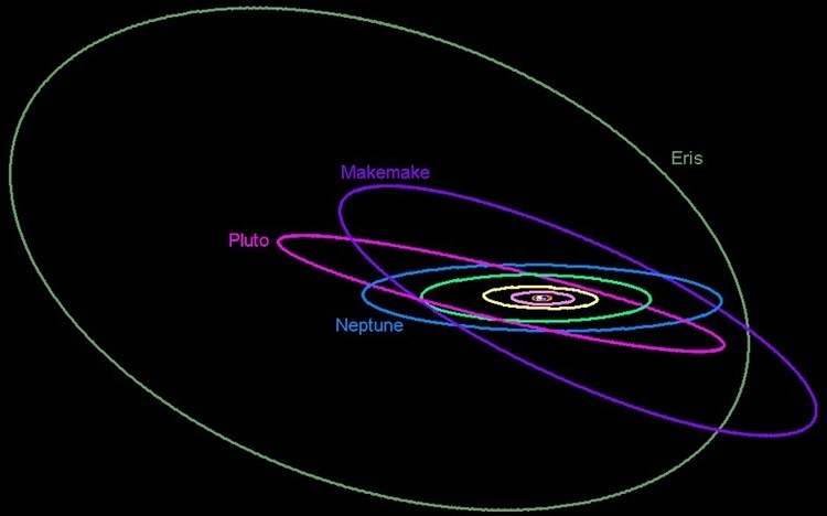 orbital paths of planets animations - photo #13